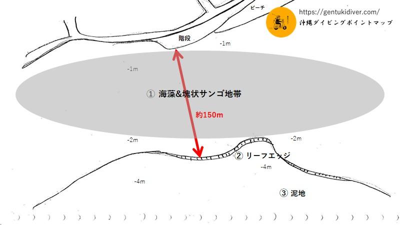 メンキューの水中マップ②