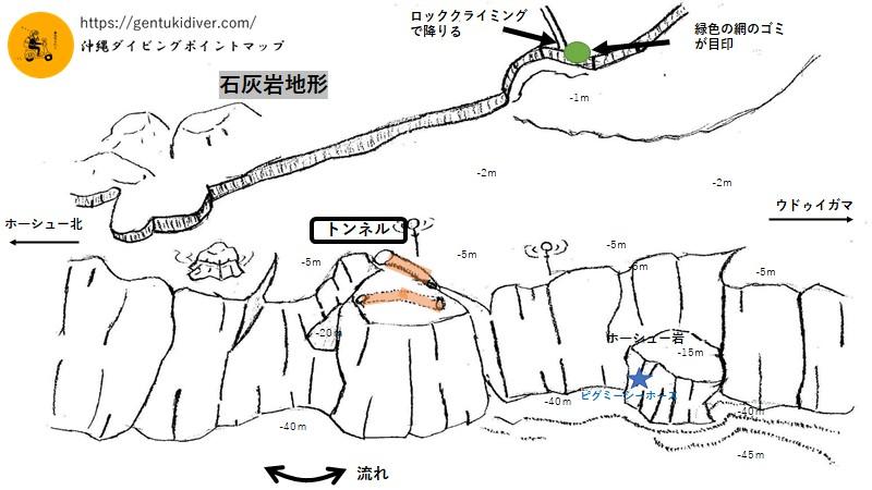 ホ―シューの水中マップ