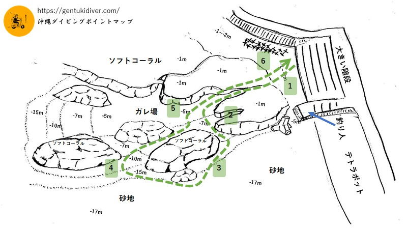 砂辺浄水場前のルート案